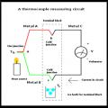 Thermocouple Measuring Circuit