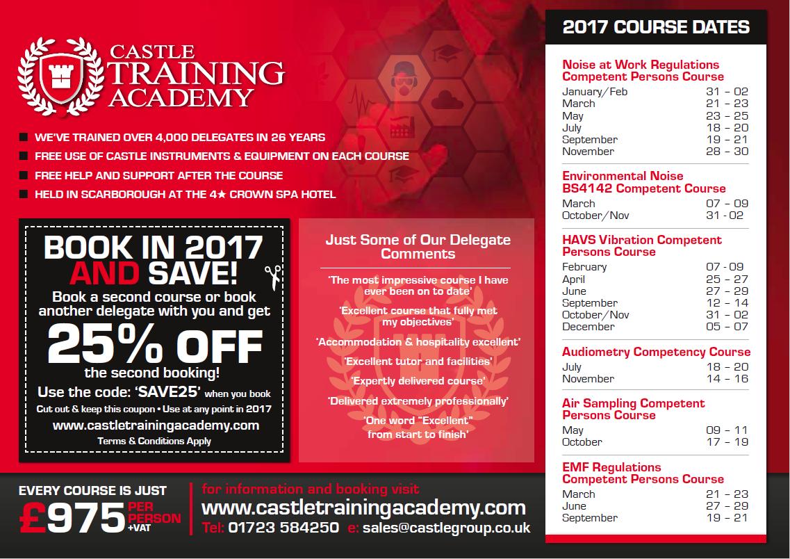Castle Training 2017