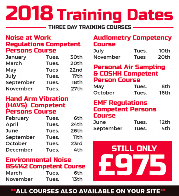 Castle 2018 Training Course Dates