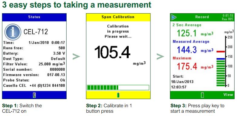 Casella Microdust Pro Measurements